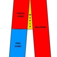 I due livelli del tango